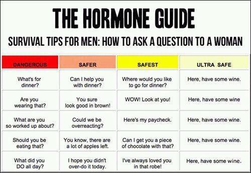 Hormones, wine